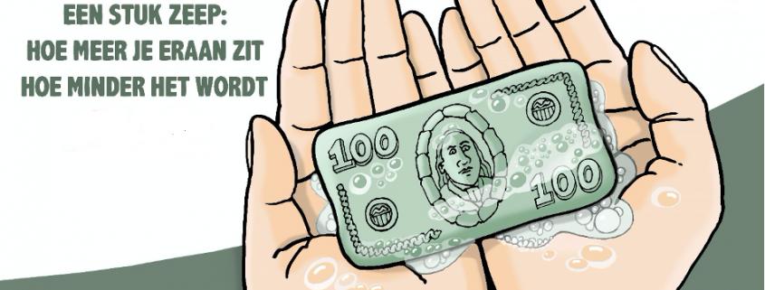 Beleggen is stuk zeep transactiekosten